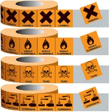 More info on Hazard Symbol Labels